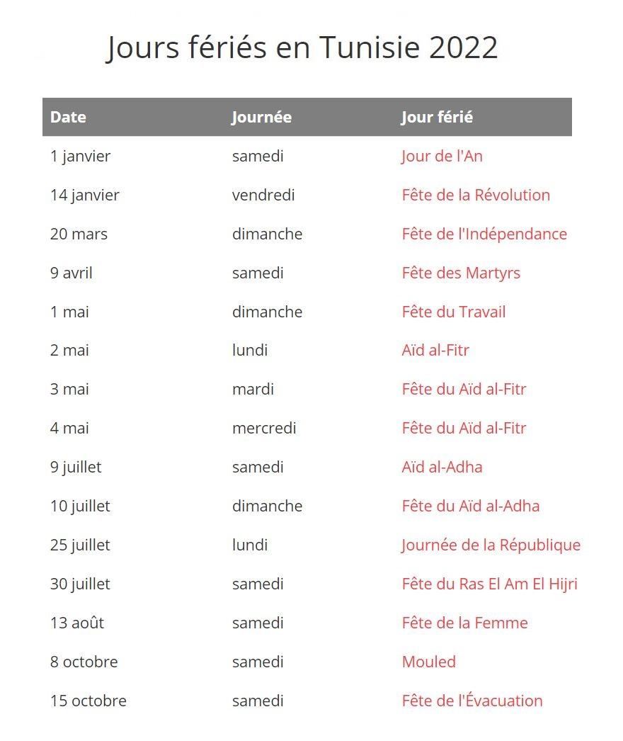Jours fériés en Tunisie 2022